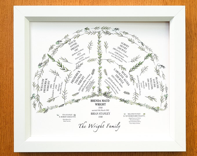 Ancestral Fan Chart Framed, Personalised Family Tree, Framed Genealogy Print perfect gift for Grandparents or Parents 2 generations