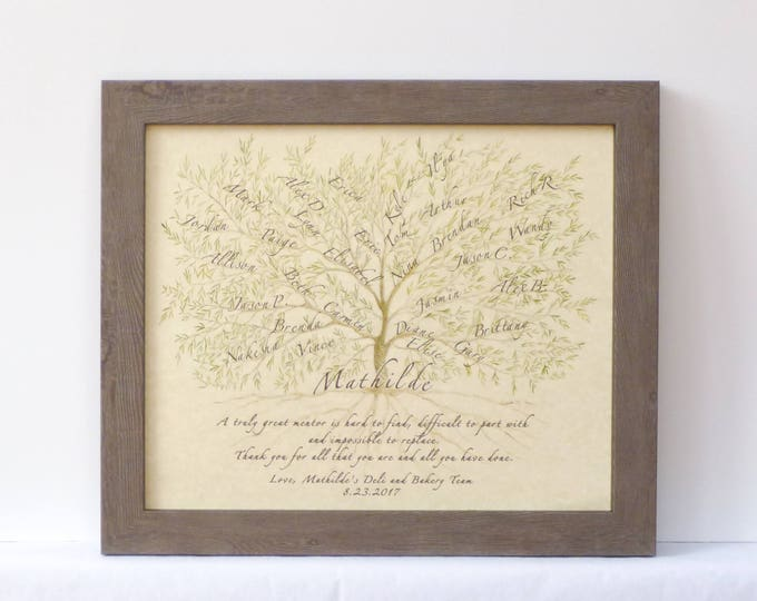 Framed Personalised Custom Gift for Mentor, Boss, Colleague, Teacher on retirement, promotion or leaving. Filled with colleague names.