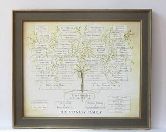 Family Tree Frame, Custom Family Tree, Gift for Mum, Grandparent Gift, Personalised Gift Mum, Boss Gift, Ancestry Chart, Retirement Gift,