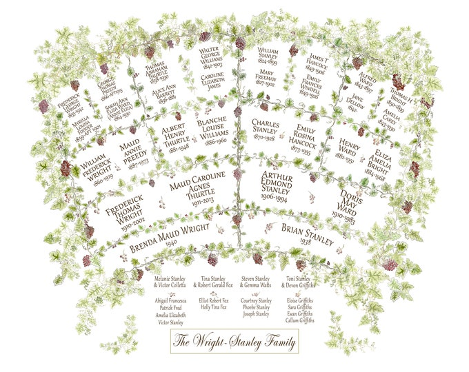 Fan Chart Family Tree print for ancestors and descendants, Personalised grapevine artwork gift for genealogy lover, parents or grandparent