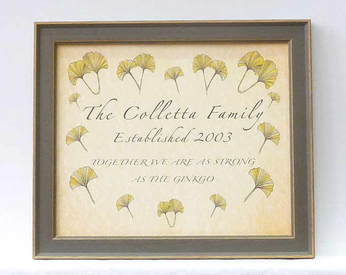 Family Name Sign, Framed Family Sign, Personalised Family Surname, Last Name Print, Ginkgo Print Frame, Gift for Parents, Wedding Gift,