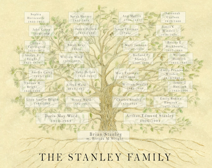 A custom family tree chart of your family tree to celebrate your genealogy and family members past and Present.