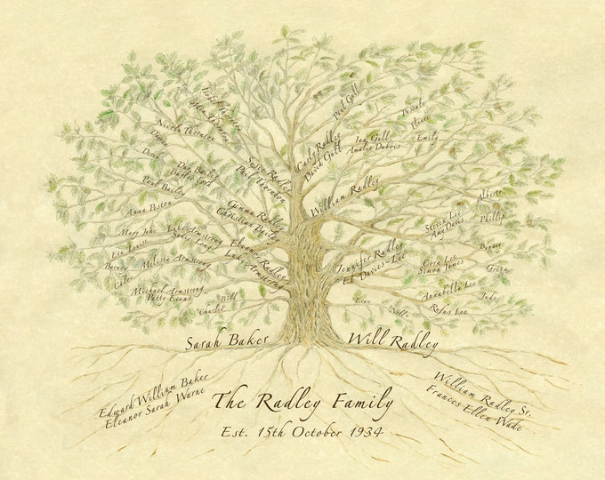 Personalised Family Tree JPEG making perfect custom anniversary gift for Parents, Grandparents, In laws.  Oak Tree Watercolours