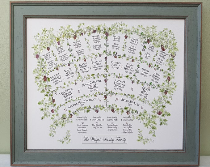 Framed Family Tree Chart showing ancestors and descendants within a watercolour grapevine print. Custom gift for parents or grandparents.