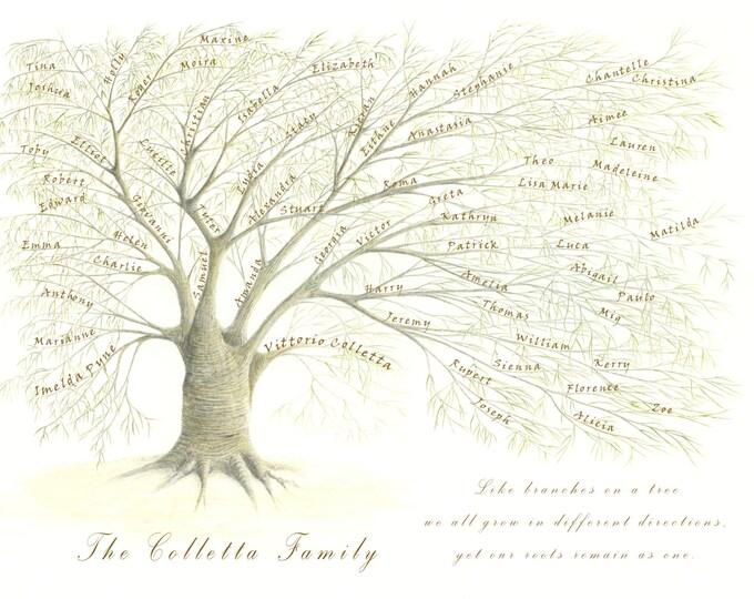 Family Tree JPEG, Custom Family Tree, Personalized Mum Gift, Grandparent Gift, Wedding Present, Anniversary Gift, Gift for Parents, DIGITAL
