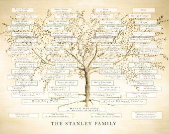 Family Tree Print, Custom Family Tree, Personalized Mum, Anniversary Gift, Ancestry Print, Genealogy Chart, Gift for Parents, Grandma gift