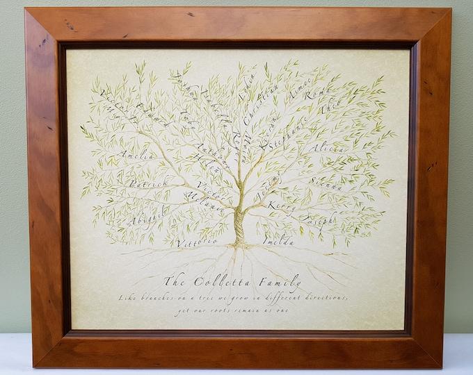 Family Tree Framed, Custom Genealogy Chart, Gift for Mum, Grandparent Gift, Personalised Family, Gift for Boss, Ancestry Print, Retirement,