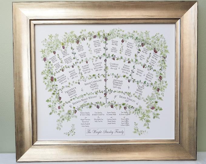 Ancestor Descendant Family Tree Print Gift. Family names within fan chart of grapevines.  Custom wall art for family history Genealogy lover
