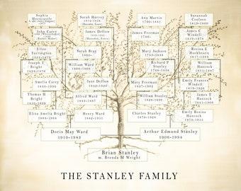 Family Tree JPEG, Custom Mum Gift, Ancestry Chart, Anniversary Birthday for Parents or Grandparents, Genealogy File, Printable