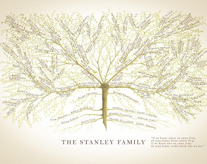 Custom Family Tree, Family Tree Jpeg, Personalised Family Gift, Gift for Mum, Anniversary Gift, Grandparent Gift, Genealogy Chart,Dad Gift