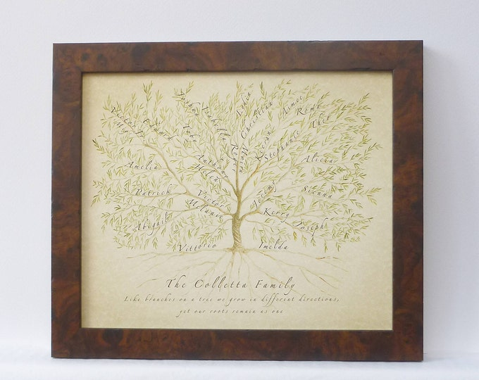 Framed personalized family tree print, perfect Christmas gift for mom and dad, grandparents or siblings