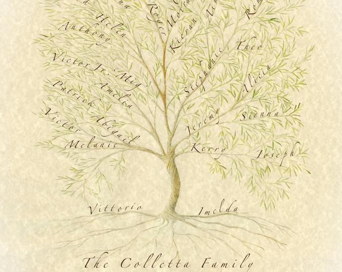 Family Tree JPEG, Custom Family Tree, Personalized Gift Mum, Anniversary Gift, Gift for Parent, Grandparent Gift, Retirement Gift, Boss Gift