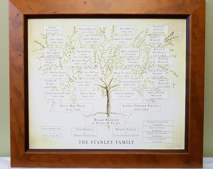 Framed Family Tree,Custom Family,Grandparent Gift,Framed Mum Gift,Genealogy Print,Ancestry Gift,Framed Wedding,Family Tree Print,Parent Gift