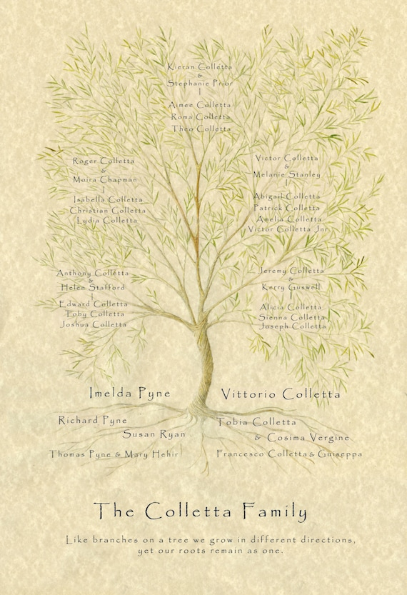 Family Tree Print, Custom Family Tree, Personalised Mum Gift, Anniversary Gift, Grandparent Gift, Ancestry Chart, Wedding Gift, Genealogy