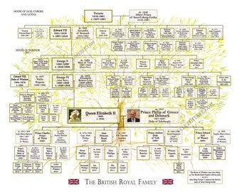 British Royal Family Tree Chart from Victoria and Albert to Queen Elizabeth II and Prince Philip, House of Windsor genealogy print