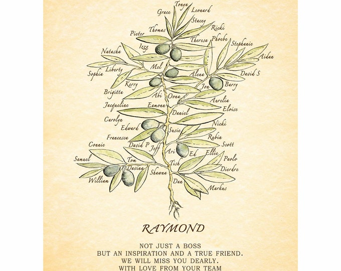 Print showing names of colleagues or pupils making perfect retirement, leaving, promotion congratulations gift for boss, teacher or mentor