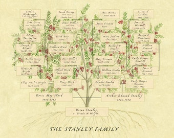 Family Tree Chart Print customised with your ancestors and descendants on a rowan tree watercolour artwork. Perfect anniversary gift.