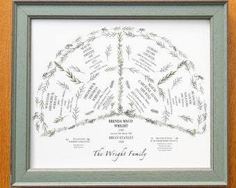 Fan Chart Framed, Personalised Family Tree, Framed Genealogy Print perfect ancestry gift for Grandparents or Parents 2 generations