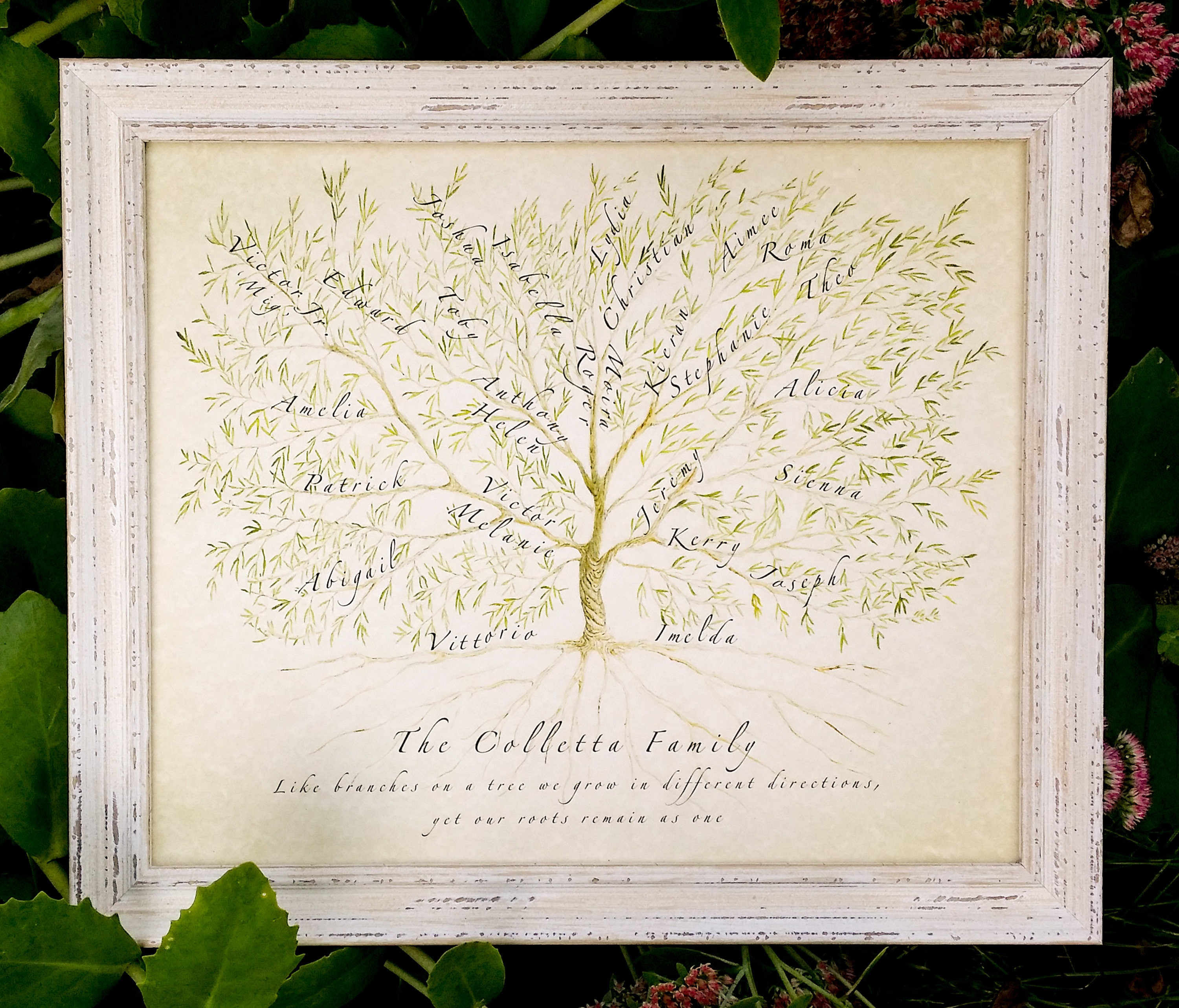 Wallverbs Family Tree Personalized Picture Frame Set: Family Tree Frame, Custom Family Tree, Personalized
