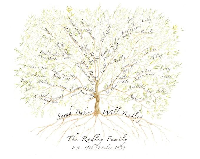 Personalised Family Tree, Custom Tree Print, Anniversary Gift, Gift for Parents, Grandparent Gift, Personalised gift, Gift Boss, Mum Gift