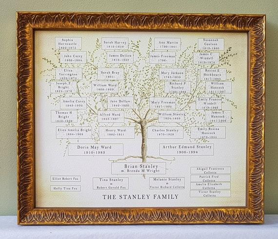 Family Tree Frame, Custom Family Tree, Genealogy chart, Grandparent Gift, Personalised Gift Mum, Boss Gift, Ancestry Chart, Retirement Gift,