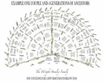 Ancestral Fan Chart print with ancestors and descendants, personalised gift for mum and dad or any  genealogy lover. Olive family tree art.