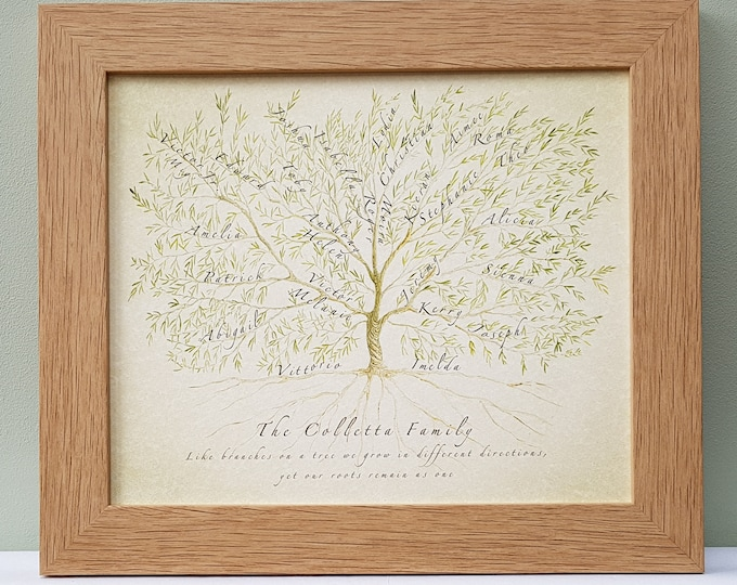 Framed Family Tree, gift for parents or grandparents.  Genealogy Chart for fiance or in laws. Personalised wedding present for couple.