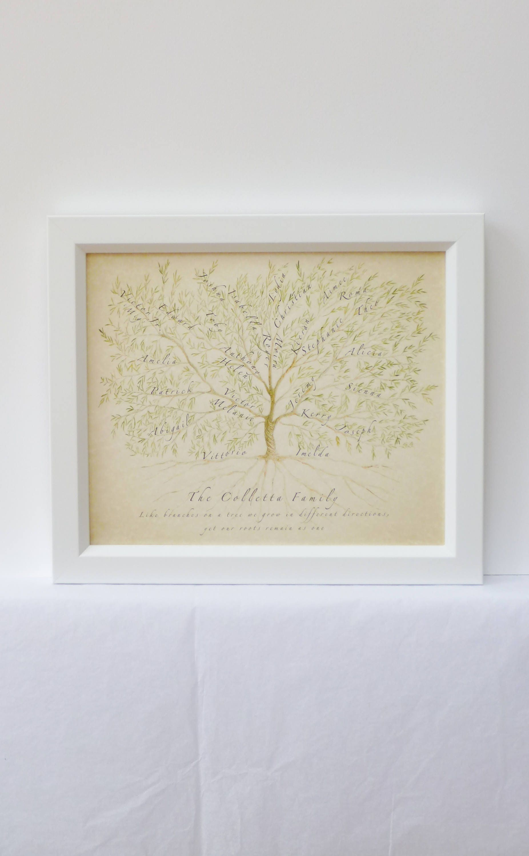 Family Tree Framed, Custom Family Tree, Gift for Mum, Grandparent ...