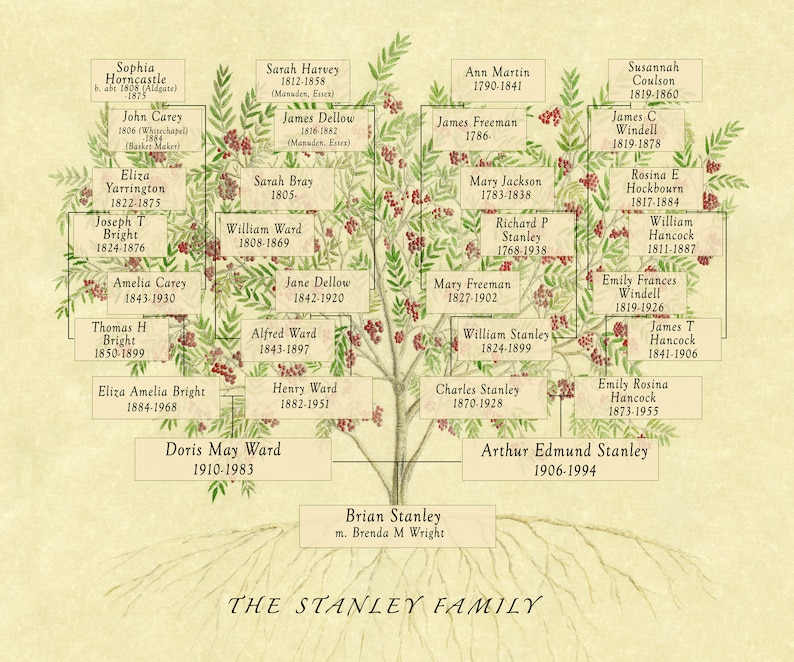 Family Tree Chart Print customised to include any combination image 0