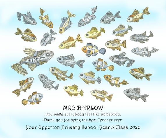 Printable School of fish teacher appreciation personalised artwork filled with pupil, classmate, colleague names.  Class of 2020 mentor