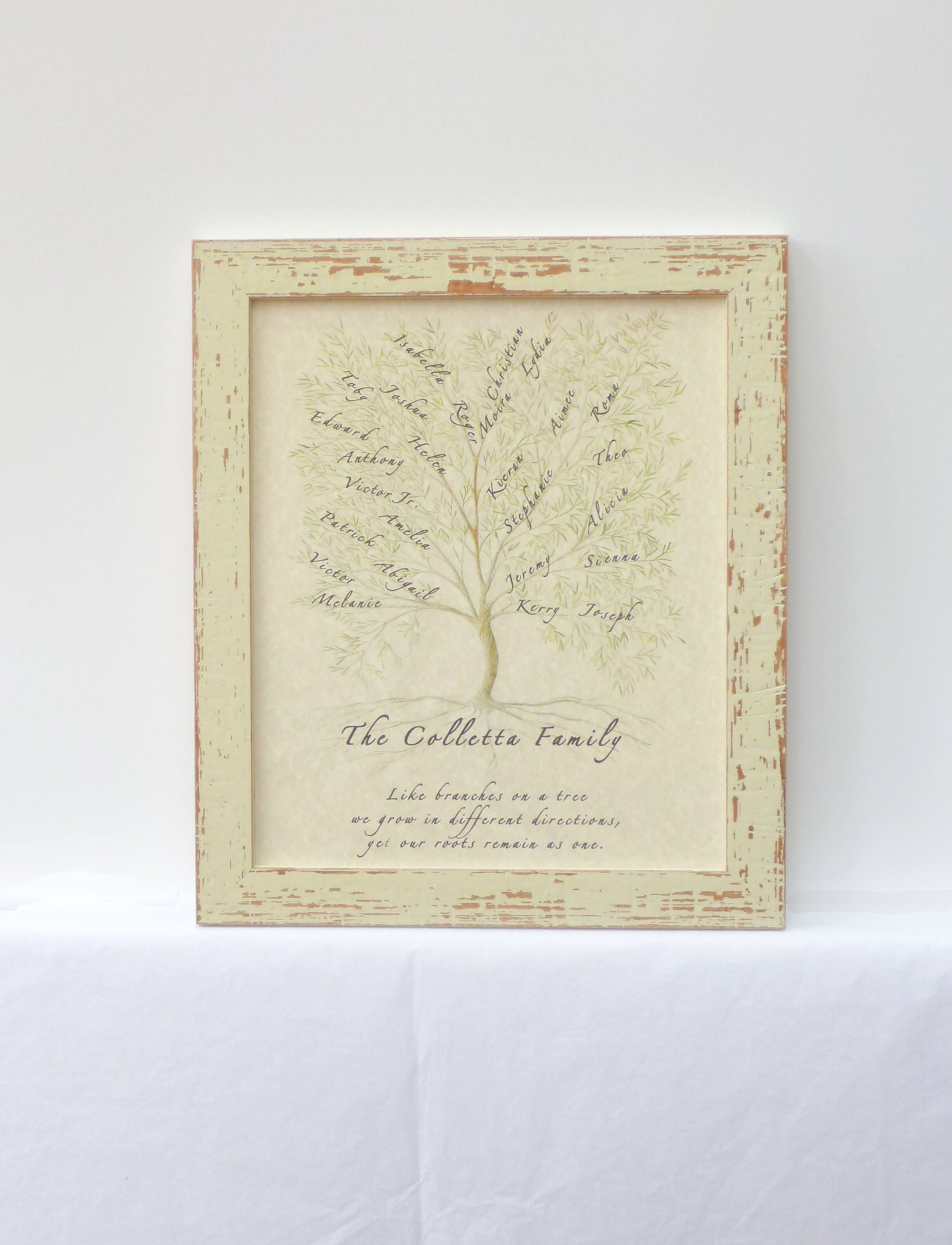 Grandkids frame, Family Tree Print, Personalised Parent Gift, parent ...