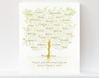 Teacher Appreciation DIGITAL, Personalised Teacher, Daycare Thanks, Teacher thank you, Class Present, Custom Leaving Gift, Class gift thanks