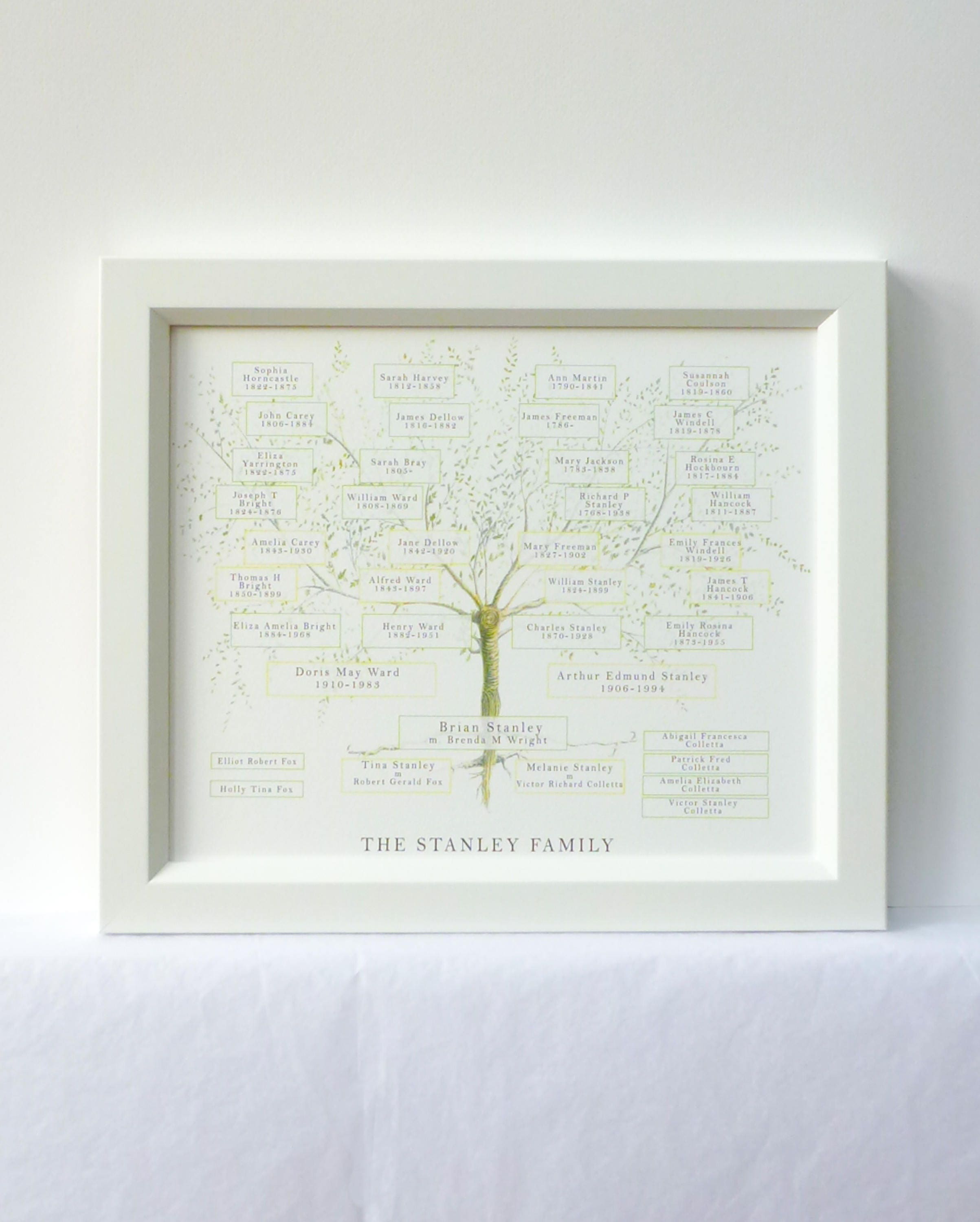 Family Tree Frame, Ancestry Print Gift , Personalised Parent ...
