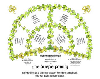 Irish Family Tree, Shamrock Ancestry Fan, Celtic Genealogy Chart, Personalised St Patricks Day Gift, Irish Heritage, Personalised Art