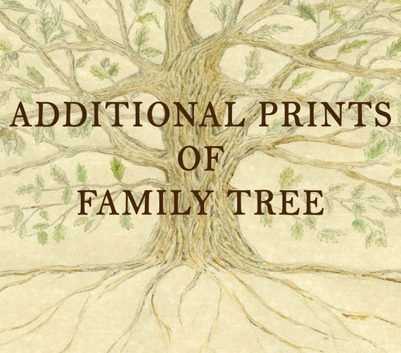 Additional Prints of Your Family Tree
