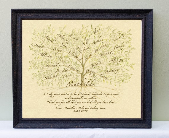 A leaving appreciation gift for a boss, mentor or teacher in black frame with names of team or office workers or students in branches
