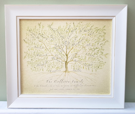 Family Tree Framed, Custom Genealogy Chart, Gift for Mum, Grandparent Gift, Personalised Present, Gift for Boss, Ancestry, Retirement Gift,