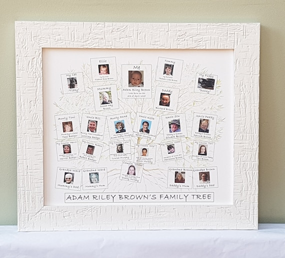 Child Family Tree, Photo family collage, framed ancestry print, Christening gift, Baptism Present, Child Birthday personalised