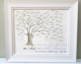 Framed Manager Appreciation, Mentor leaving gift, Boss personalised print, Retirement furlough, Colleague names in artwork, Office workers