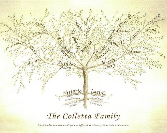 Family Tree Print, Custom Family Tree, Personalized Mum, Personalized Anniversary, Gift for Parents, Grandparent Gift, Ancestry Tree