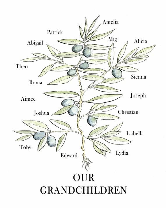 Personalised Grandparent Gift, Grandchildren Names Print, Custom Family Tree, Olive Tree Art, Personalised Anniversary Present, Gift for Mum