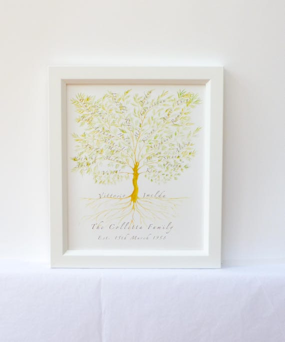 Mothers Day Framed, Personalised Anniversary, Family Tree Print, Retirement Gift, Custom Family Print, Gift for Grandparent, Framed Mum Tree
