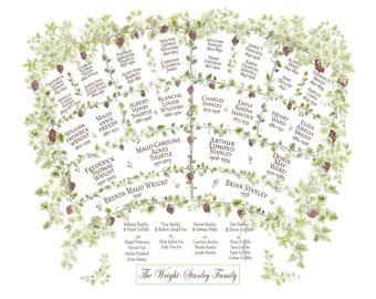 Fan Chart Family Tree print for ancestors and descendants, Personalised grapevine artwork gift for genealogy lover, parents or grandparent