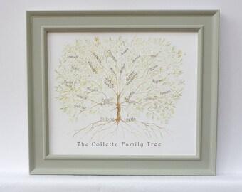 Family Tree Framed, Custom Family Tree, Gift for Dad, Grandparent Gift, Personalised Gift Mum, Gift for Boss, Ancestry, Retirement Gift,