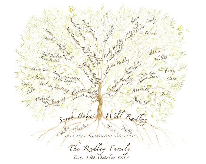 Family Tree JPEG, Genealogy Chart, Ancestry Print, Custom Family, Mum gift, Personalized Tree, Retirement Gift, Anniversary, Family Heirloom