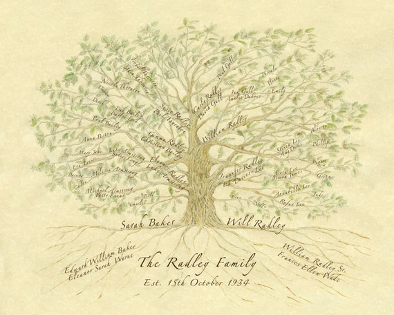 Personalised Family Tree Print making perfect custom anniversary gift for Parents, Grandparents, In laws.  Oak Tree Watercolours
