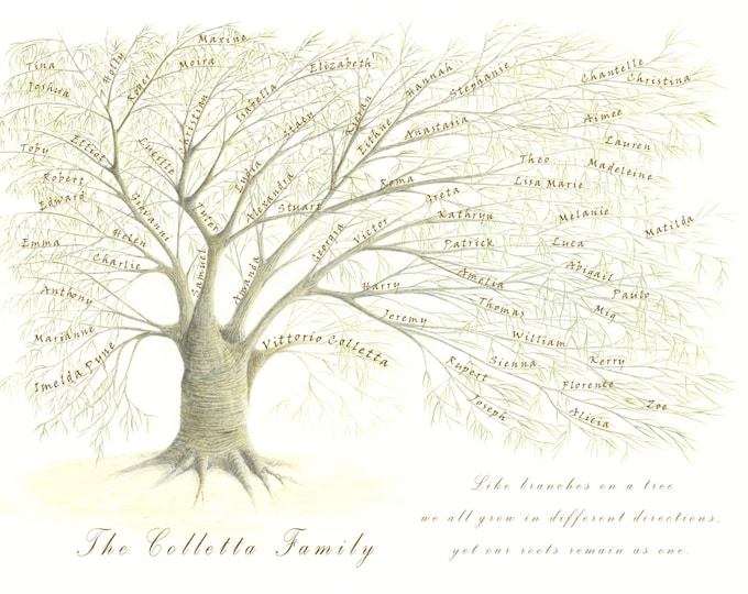 Family Tree Print, Custom Family Tree, Personalized Mum Gift, Grandparent Gift, Wedding Present, Anniversary Gift, Gift for Parents,