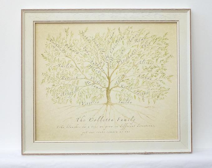 Custom Family Tree, Framed Gift Mum, Grandparent Gift, Personalized Gift Mum, Framed Anniversary Gift, Personalised Parent, In law present,