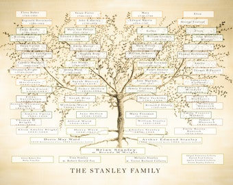 Family Tree Digital File, JPEG Family Tree, Personalized Mum, Anniversary Gift, Ancestry Printable, Genealogy Chart, Gift for Parents,