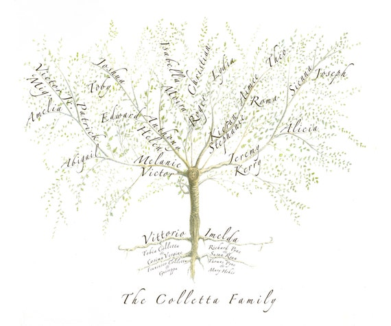 DIGITAL Family Tree, Family Tree JPEG, Anniversary Gift, Gift for Parents, Grandparent Gift, Personalized Mum, Mother in law gift, Wedding